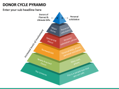 Donor Cycle Pyramid PPT Slide 2