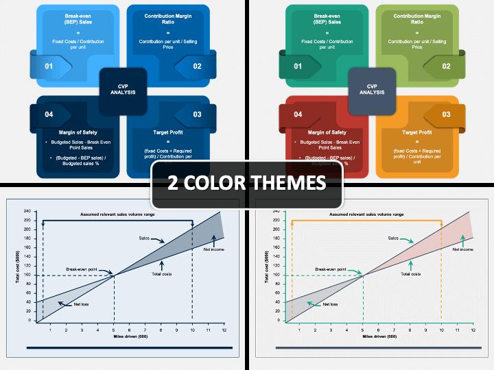 CVP Analysis PPT Cover Slide