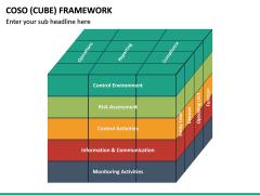 Coso Cube Framework PPT Slide 6