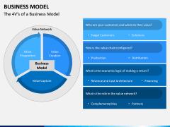 Business Model PPT Slide 4