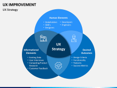 UX Improvement PPT Slide 2