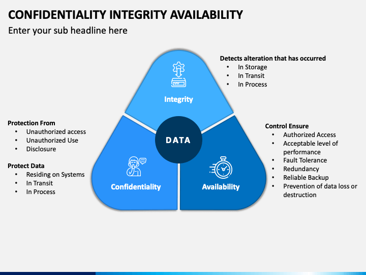 Confidentiality Integrity Availability PPT Slide 1