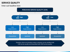 Service Quality PPT Slide 3