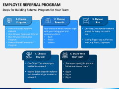 Employee Referral Program PPT Slide 4