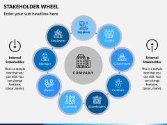 Stakeholder Wheel PPT Slide 2