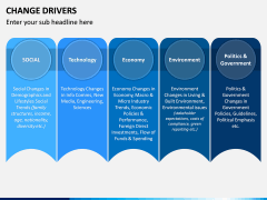 Change Drivers PPT Slide 4