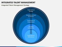 Integrated Talent Management PPT Slide 4