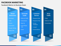 Facebook Marketing PPT Slide 11