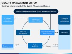 Quality Management System PPT Slide 8