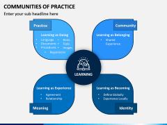 Communities of Practice PPT Slide 9