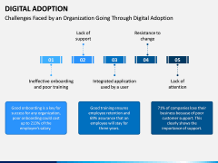Digital Adoption PPT Slide 9
