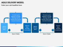 Agile Delivery Model PPT Slide 5