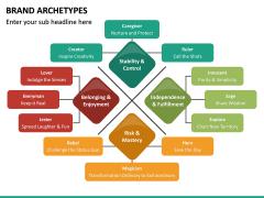 Brand Archetypes PPT Slide 6