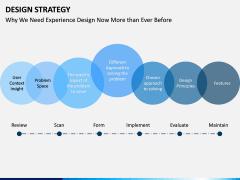 Design Strategy PPT Slide 5