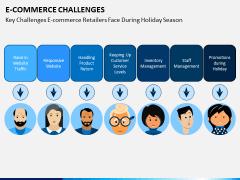 eCommerce Challenges PPT Slide 6