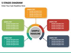 5 stages diagram free PPT slide 2