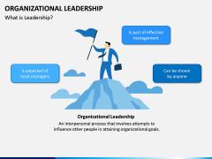Organizational Leadership PPT Slide 2