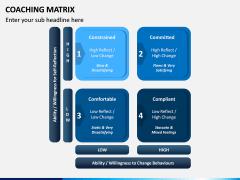 Coaching Matrix PPT Slide 2