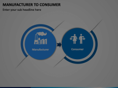 Manufacturer To Consumer Animated Presentation - SketchBubble