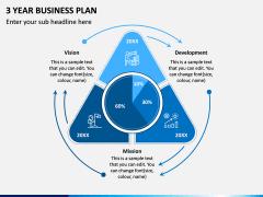 3 Year Business Plan PPT Slide 2