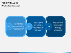 Peer Pressure PPT Slide 1