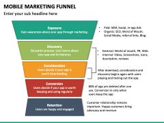 Mobile Marketing Funnel PPT Slide 2
