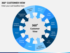 360 Customer View PPT Slide 7