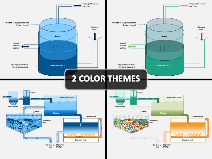Anaerobic Treatment of Domestic Wastewater PPT Cover Slide
