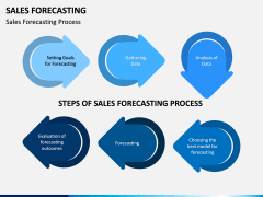 Sales Forecasting PPT Slide 6