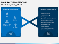 Manufacturing Strategy PPT Slide 1