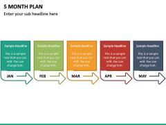5 Month Plan PPT Slide 2