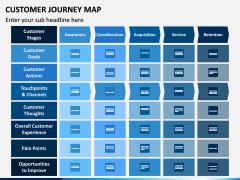 Customer Journey Maps PPT Slide 2