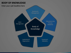 Body of Knowledge Animated Presentation - SketchBubble