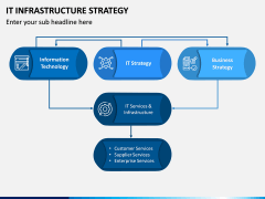 IT Infrastructure Strategy PPT Slide 5