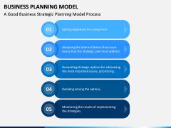 Business Planning Model PPT Slide 4