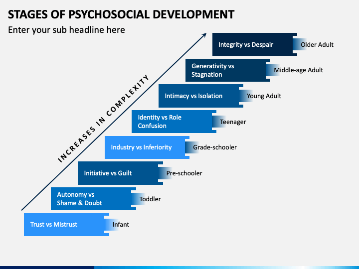 Stages Of Psychosocial Development PPT Slide 1