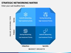 Strategic Networking Matrix PPT Slide 1