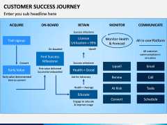 Customer Success Journey PPT Slide 5