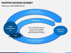 Shopper Decision Journey PPT Slide 8