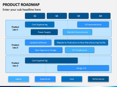 Product Roadmap PPT Slide 5