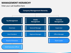Management Hierarchy PPT Slide 3