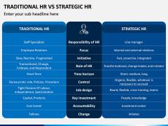 Traditional HR Vs Strategic HR PPT Slide 1