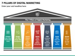 7 Pillars of Digital Marketing PPT Slide 2