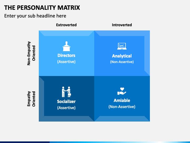 The Personality Matrix PPT Slide 1