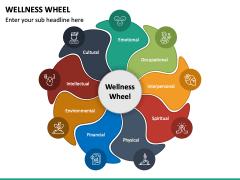 Wellness Wheel PPT Slide 4