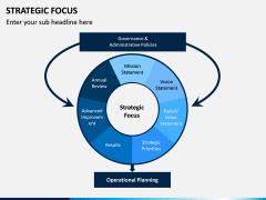 Strategic Focus PPT Slide 3