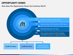 Opportunity Zones PPT Slide 1