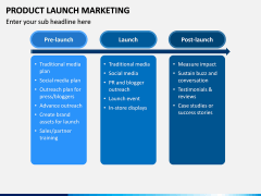 Product Launch Marketing PPT Slide 5