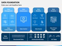 Data Foundation PPT Slide 6