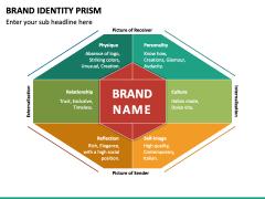 Brand Identity Prism PPT Slide 3